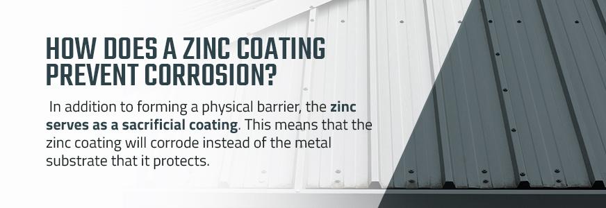 The Zinc Plating Process - Sharretts Plating Company