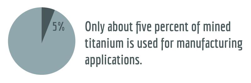 Plating On Titanium Titanium Electroplating
