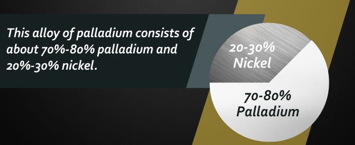 Palladium Vs Gold Plating Which Option To Choose