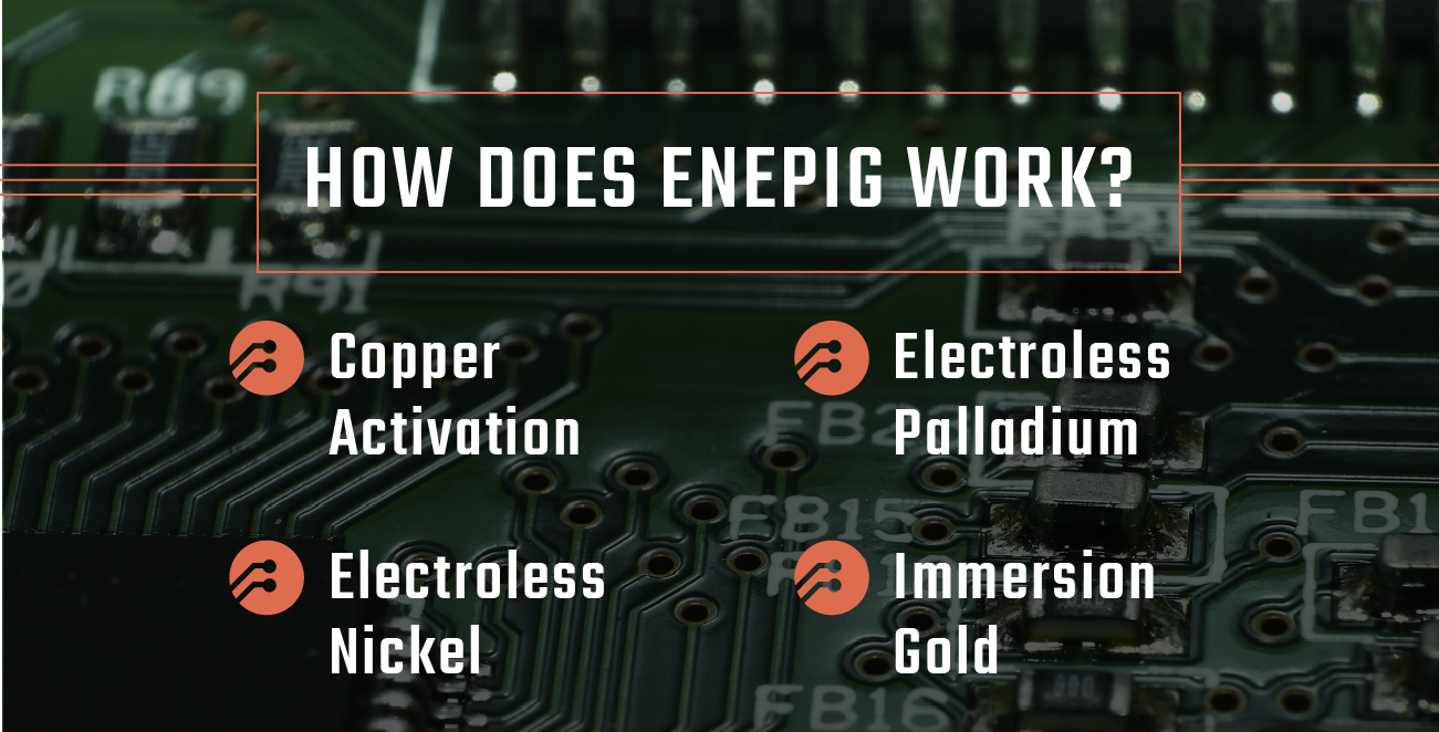 how does enepig plating work
