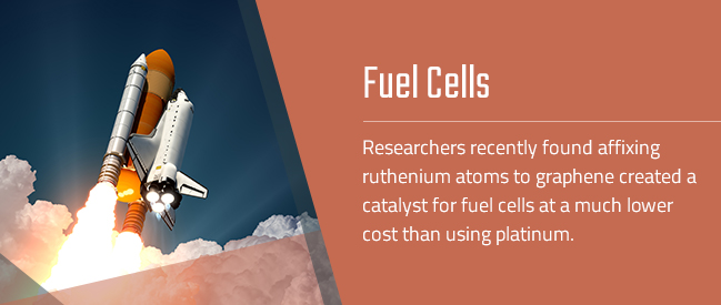 production of fuel cells with ruthenium