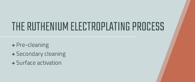 ruthenium electroplating process