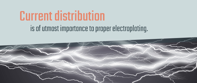 Guide to Electroplating Defects and Issues - Sharretts
