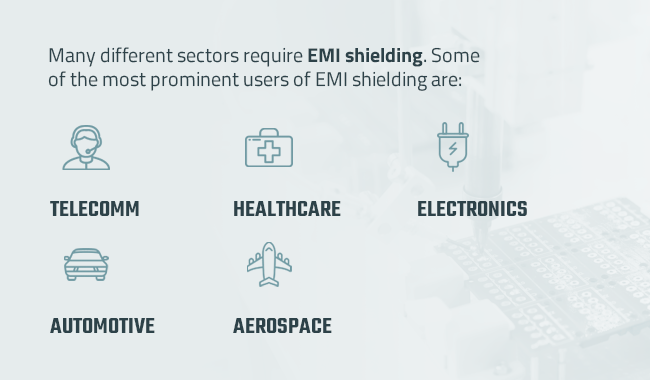 EMI Shiedling Sectors