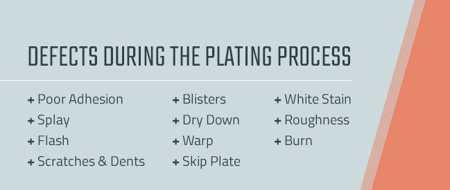 list of defects of plating on process
