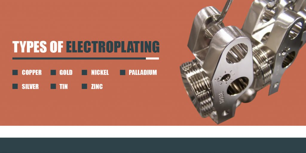 list of types of electroplating