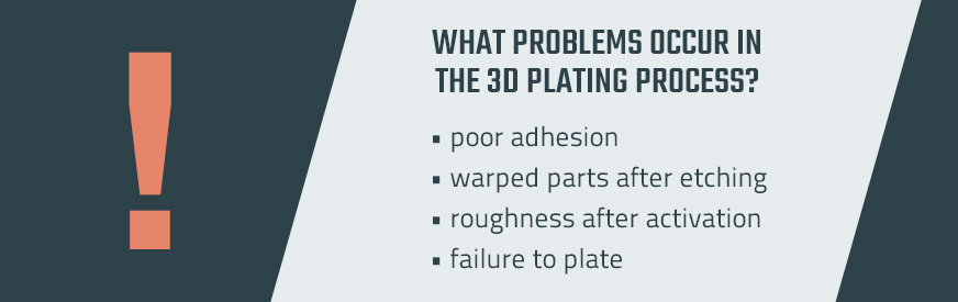 problems with 3D printed parts