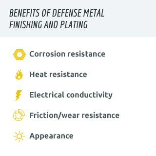 metal finishing for the military