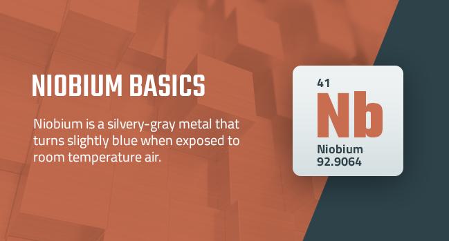 Plating on Niobium | Niobium Plating Services