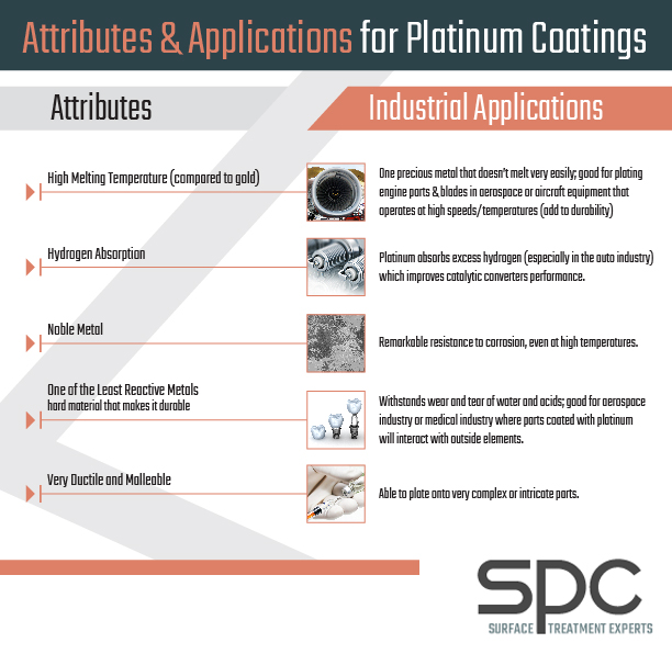 Platinum Plating Industrial Platinum Plating Services Platinum